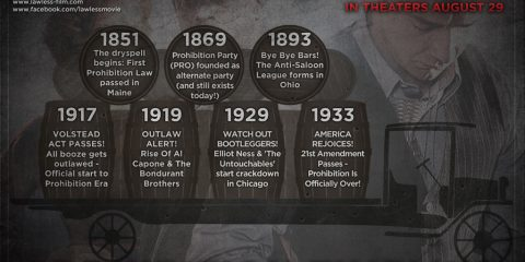 Lawless Infographic